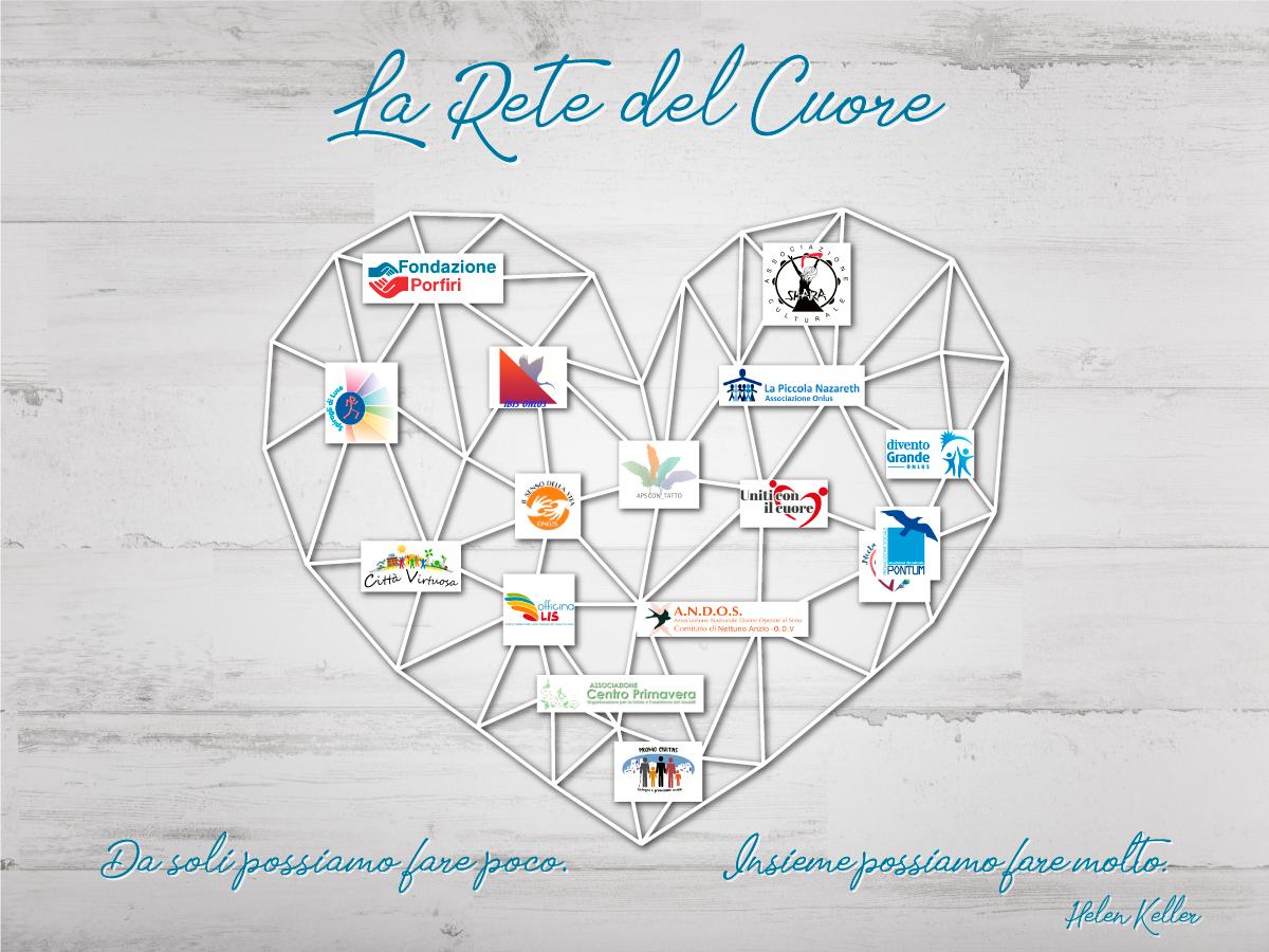 Fondazione-Porfiri-La-Rete-Del-Cuore